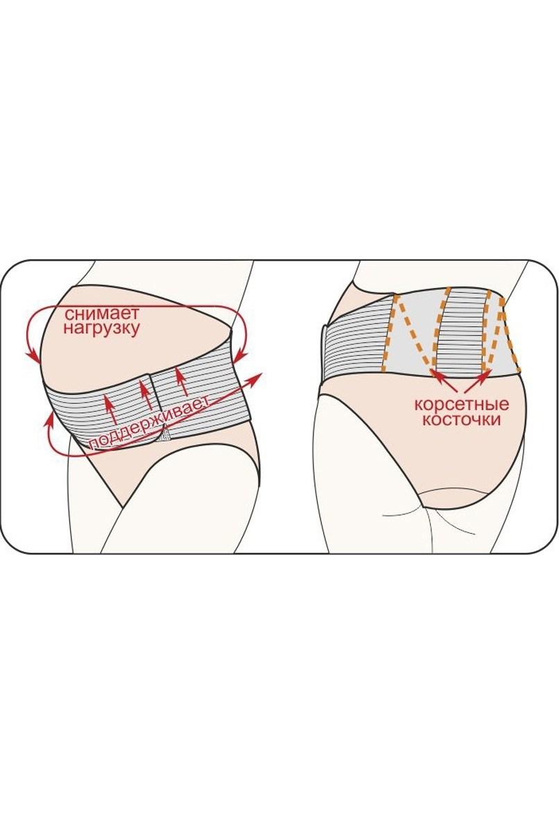 Бандаж для беременных блисс инструкция 96